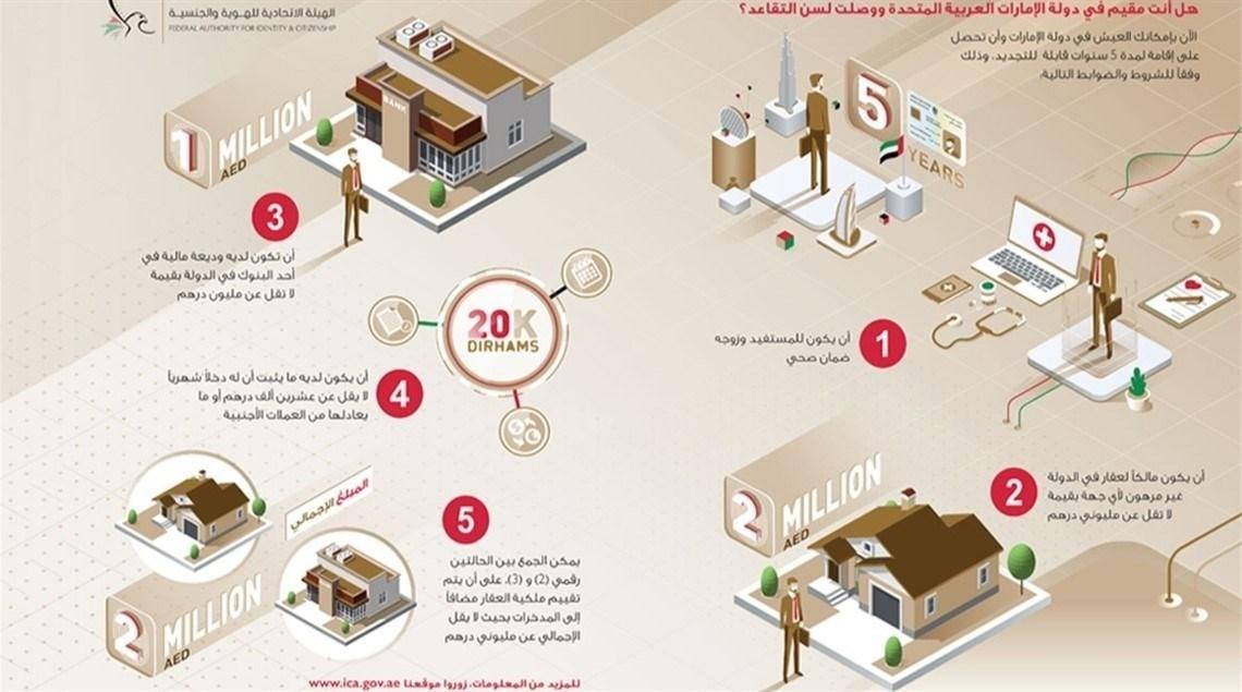 الإمارات تمنح الأجنبي المتقاعد إقامة لمدة 5 سنوات